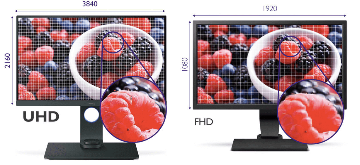UHD 4K Resolution on BenQ SW320 Monitor